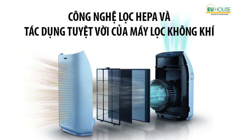 Công nghệ lọc HEPA và tác dụng tuyệt vời của máy lọc không khí